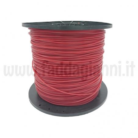 Filo J-Red Jonsered in bobina da 10 kg